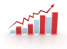 Statistiche GIFCO Gennaio 2020