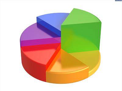 Statistiche Europee Agosto 2019